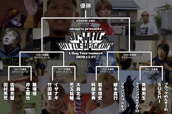 12.27「2020 Jr.TAG BATTLE OF GLORY 1day tournament」の組み合わせ決定!